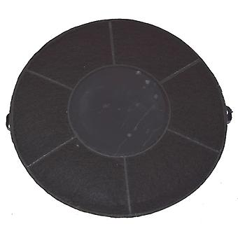 Ikea Nyttig Carbon Charcoal Cooker Hood Filter Type FIL900