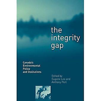 Integritet klyftan: Kanadas miljöpolitik och institutioner