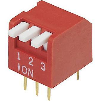 TRU COMPONENTS DP-03 DIP switch Numero di pin 3 Tipo pianoforte 1 pc(s)