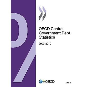 OECD central government debt - statistics 2012 by Organisation for Eco