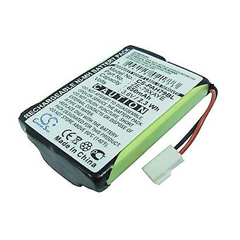 Cameron Sino Pah79Bl Battery Replacement For Panasonic Barcode Scanner