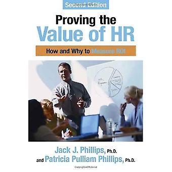 Styrker värdet av HR: hur och varför man ska mäta ROI