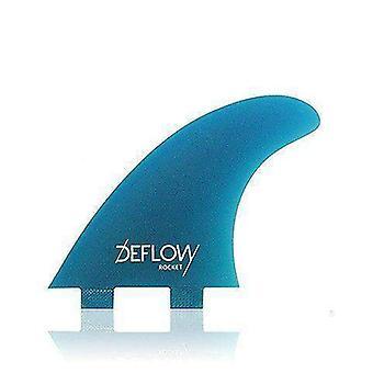 Deflow rocket thruster fins