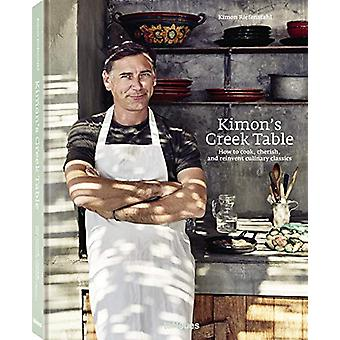 Kimon's Greek Table - How to Cook - Cherish and Reinvent Culinary Clas