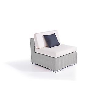 Polyrattan Cube Stredná Ofa - šedý satén