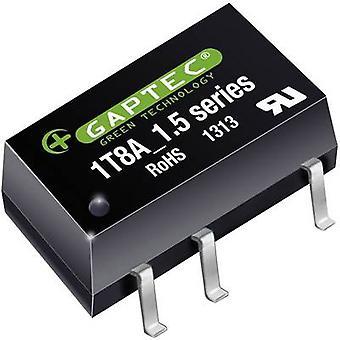 Gaptec 1T8A_1209S1.5UP DC/DC converter (SMD) 12 V DC 9 V DC 111 mA 1 W Nr. van de uitgangen: 1 x