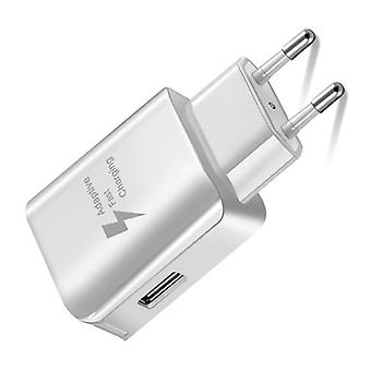 Nohon Fast Charge USB Plug Charger - 3A Quick Charge 3.0 Wall Charger Wallcharger AC Home Charger Adapter White