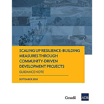 Scaling Up Resilience-Building Measures through Community-Driven Deve