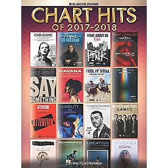 Chart Hits Of 20172018 Big Note Songbook