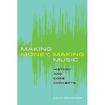 音楽を作るお金を稼ぐ - 歴史とコアコンセプト