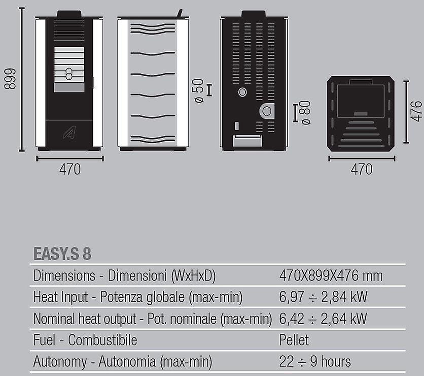 Efficiënte krachtige Eco verwarming Pellet ketel kachel 6-10kW macht 3 kleuren