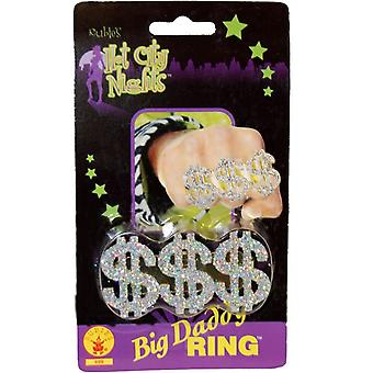 Ring van de dollar