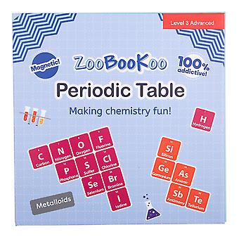 ZooBooKoo The Periodic Table - Magnet Book