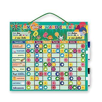 Weather Calendar