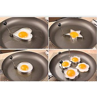 Fried Egg Mold Pancake Mold