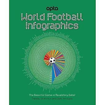 Opta: Infografia de futebol mundo