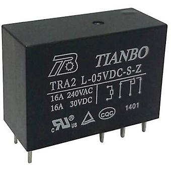 Tianbo Electronics TRA2 L-5VDC-S-Z PCB relay 5 V DC 20 A 1 maker 1 pc(s)