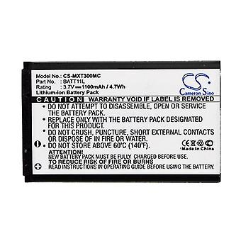 Cameron Sino Mxt300Mc Battery Replacement For Svp Usance Camera