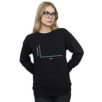 Jaco haasbroek kvinder ' s hval af en tids sweatshirt