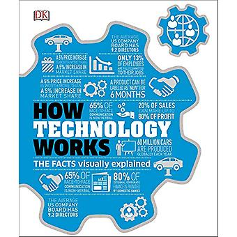 How Technology Works - The facts visually explained by DK - 9780241356