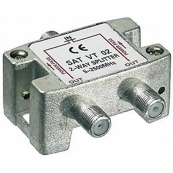 Goobay lör VT 02 lör Splitter 2-vägs 5-2450 MHz