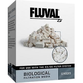 Fluval FLUVAL (Fish , Filters & Water Pumps , Filter Sponge/Foam)