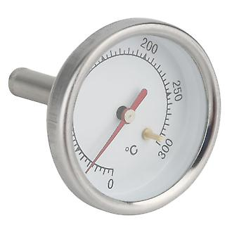 Stainless Steel Coffee Thermometer