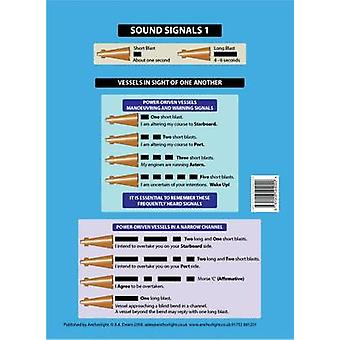 Sound Signals - Encapsulated Card with Fog and Manoeuvring Signals by