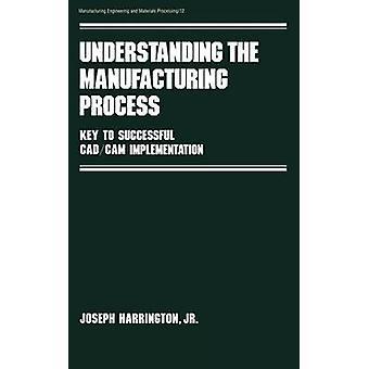 Comprendre la clé du processus de fabrication à la mise en œuvre réussie de CFAO de Harrington & Joseph