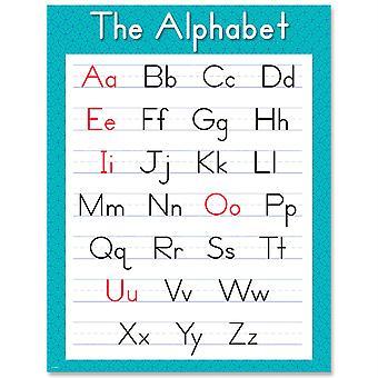 La carta del alfabeto