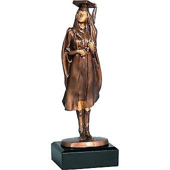 Gjuten figurin - Examen - Science Rfst2055 / Br