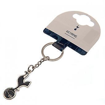 RoPS-avaimenperä