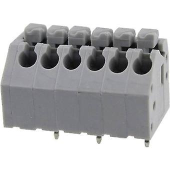 Degson DG250-3.5-03P-11-01AH-1 Veerbelaste terminal 0,82 mm² Aantal pinnen 3 Grijs 1 st(en)