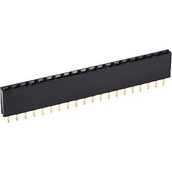 ECON verbinden Behälter (Standard) Nein. Zeilen: 1 Pins pro Zeile: 5 BLG1X5 1 PC