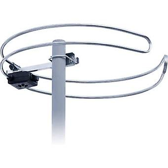 Wittenberg Antennen UKW-RINGDIPOL WB 201 R FM roof antenna