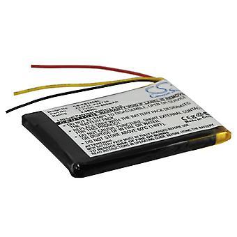 Battery for Philips GoGear SA6037 SA6044 SA6045 SA6087 SA6145 A24737 A24738 NEW