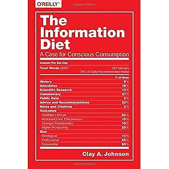 Den Information dieten: Ett fall för medveten konsumtion