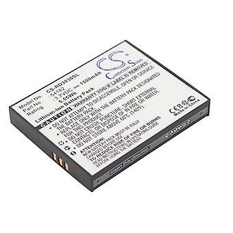 Battery for RCA Lyra X3000 X3030 54182 20GB MP3 Media Player CS-RD3030SL 1500mAh