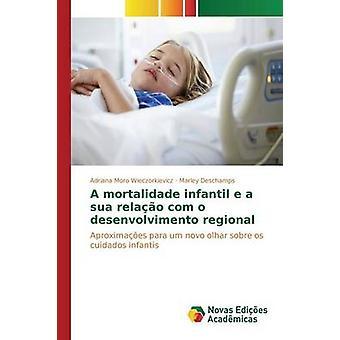 A mortalidade infantil e a sua relao com o desenvolvimento regional by Moro Wieczorkievicz Adriana