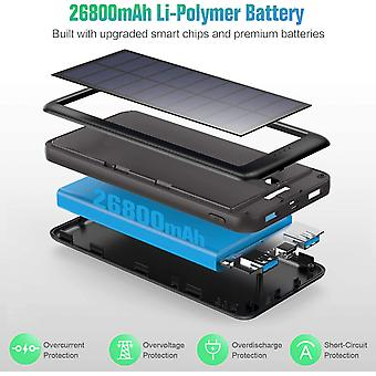 Trswyop Solar Power Bank 26800mAh, Solar Charger【3 Input & 2 Output】 Portable Charger