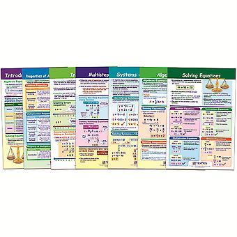 Set di grafici della bacheca matematica, abilità di algebra, set di 7