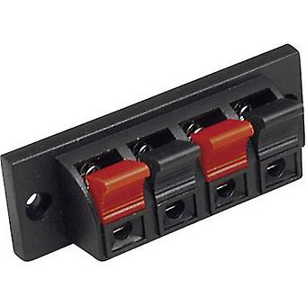 BKL elektronisten 0205026 Audio jack Socket, pystysuora pystysuora nastojen määrä: 4 musta 1 PCs()