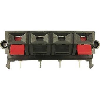 Cliff FC681508 Audio jack aansluiting, verticale verticale aantal pins: 4 1 PC('s)