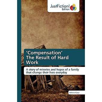Compensation The Result of Hard Work by Gaur Kshitiz