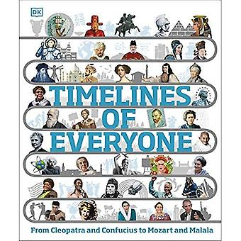 Timelines of Everyone: From� Cleopatra and Confucius to� Mozart and Malala