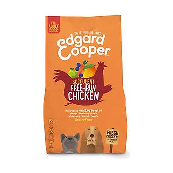 I think for Farm Chicken Dogs 2,5 kg