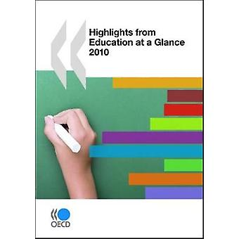 Highlights from Education at a Glance - 2008 by OECD - Organisation for