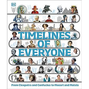 Timelines of Everyone by DK