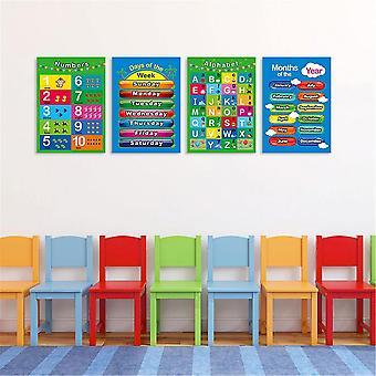 Zestaw plakatów edukacyjnych dla dzieci