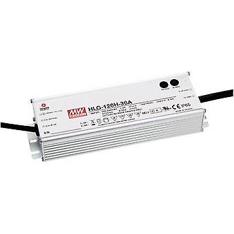 Medie Bine HLG-120H-12A driver LED, transformator LED Tensiune constantă, Curent constant 120 W 10 A 12 V DC PFC circuit, Protecție la supratensiuni, reglabil